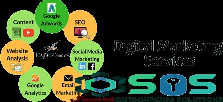 Digital Marketing Service in Dhaka