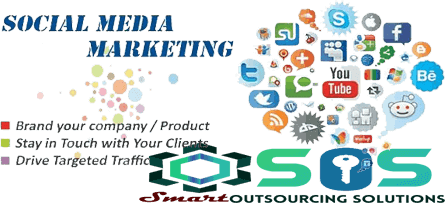 Social Media Marketing Service in Dhaka