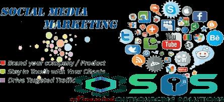 Social Media Marketing Service in Dhaka