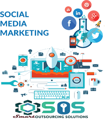 social media marketing training in dhaka