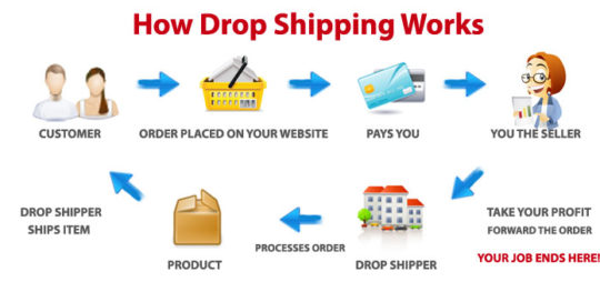 how drop shipping